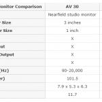 M-Audio Studiophile AV 40 Monitor Speakers Review
