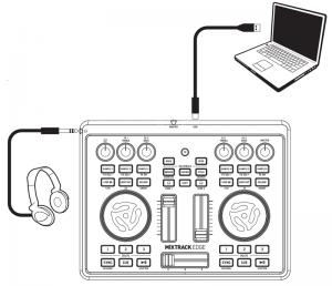 DJ controller and computer