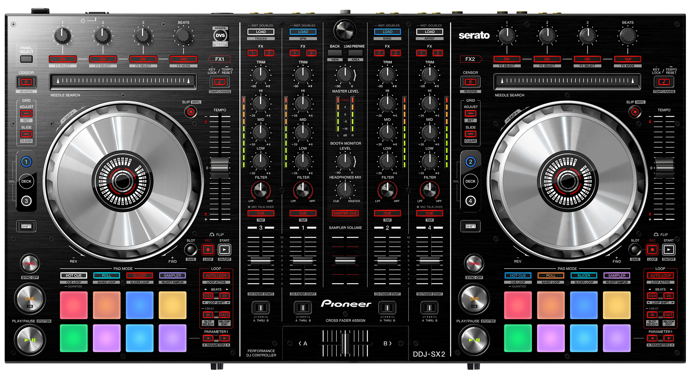 pioneer ddj sx2 performance dj controller review the