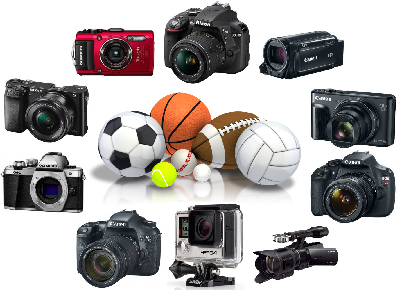 The best video cameras for filming sports videos in hd for Camera and camera