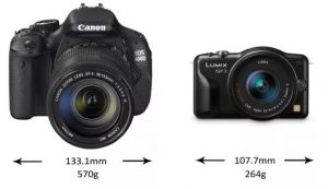The compact and versatile size of point-and-shoot video cameras