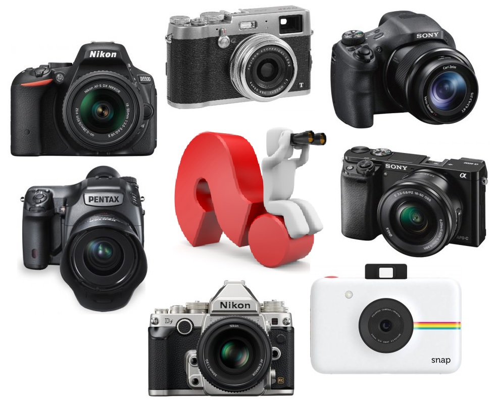The Different Types Of Digital Cameras Explained The
