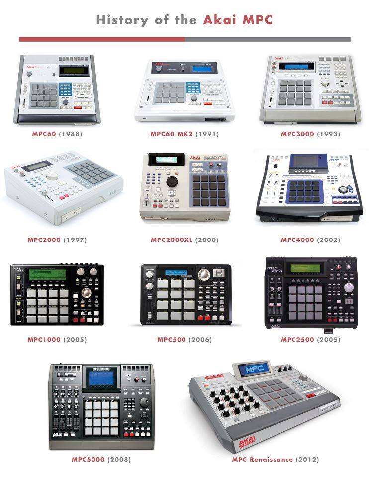 Which Akai MPC Should I Buy? Which MPC is the Best? - The