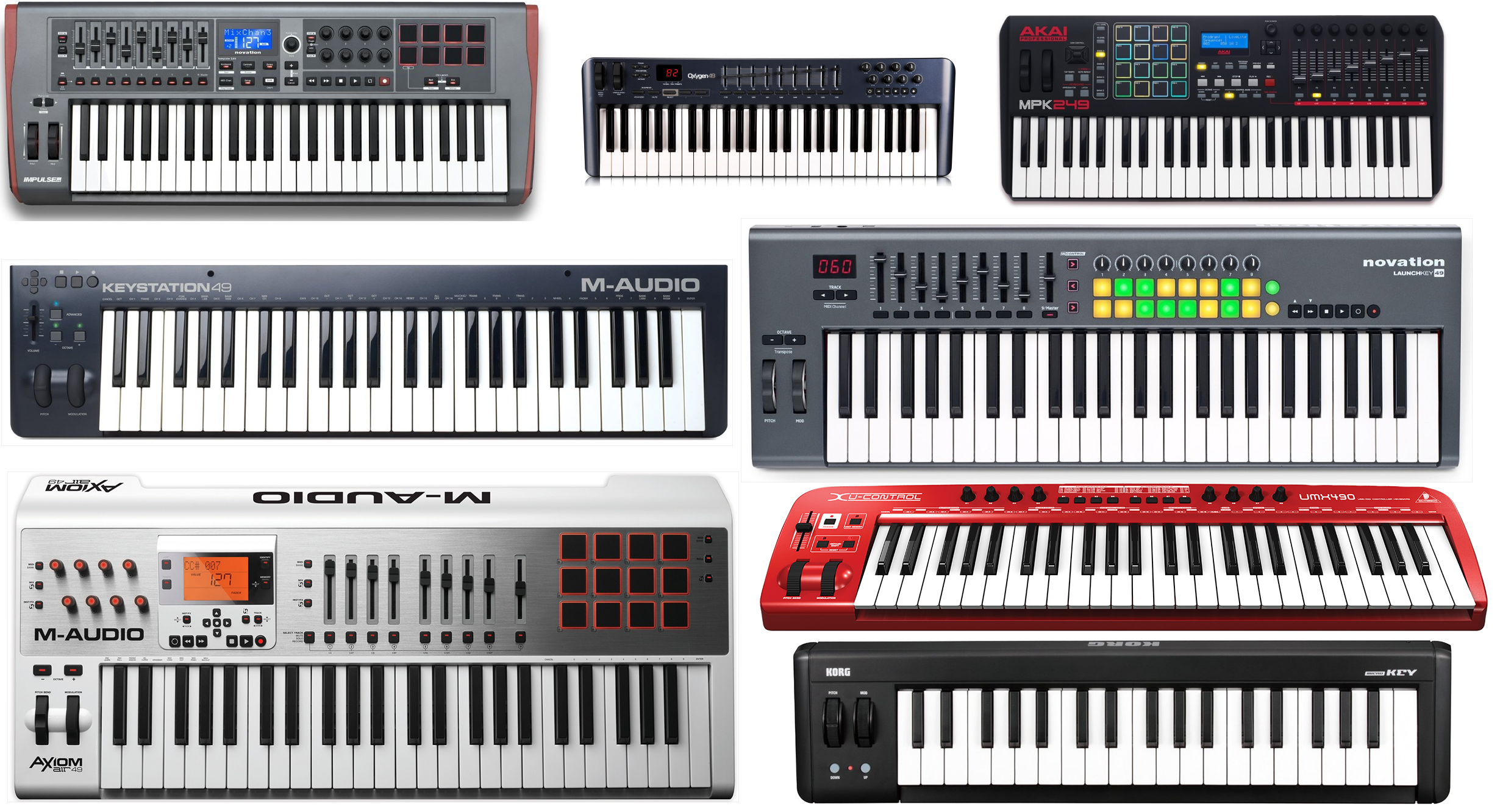 The Top 10 Best Synthesizers in the Market Today - The Wire
