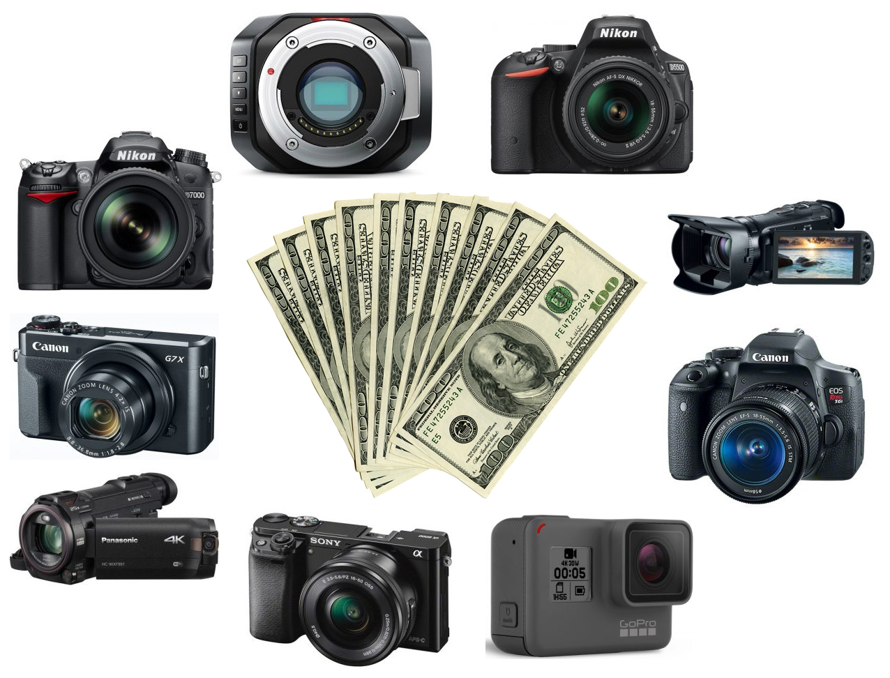 The Best Video Cameras for Under $1,000 - The Wire Realm