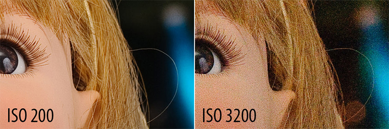 Understand the ISO digital camera specification