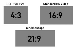 These are the commonly used aspect ratios